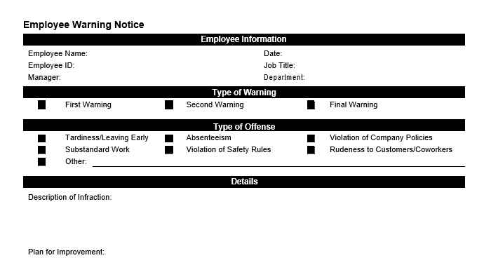 Employee Warning Notice Templates