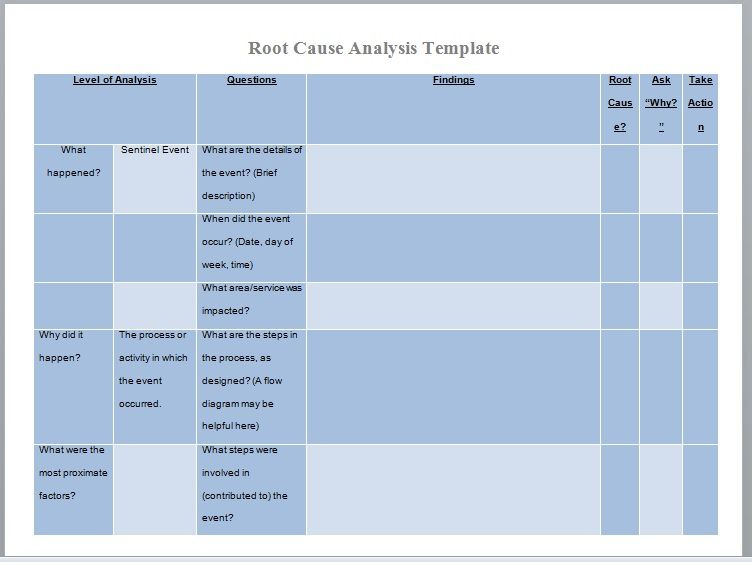 Root Cause Analysis Template 25