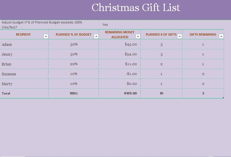Christmas gift list template 01