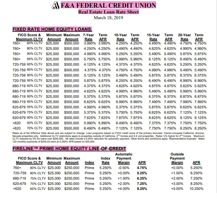Wholesale rate sheet template 13
