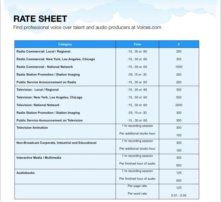Wholesale rate sheet template 17
