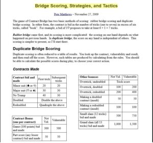 Bridget Score Sheet Template 02